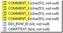COMMENT_x fields 1-4 char(51) break up CMMTTEXT