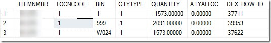negative bin qtys shown from table query